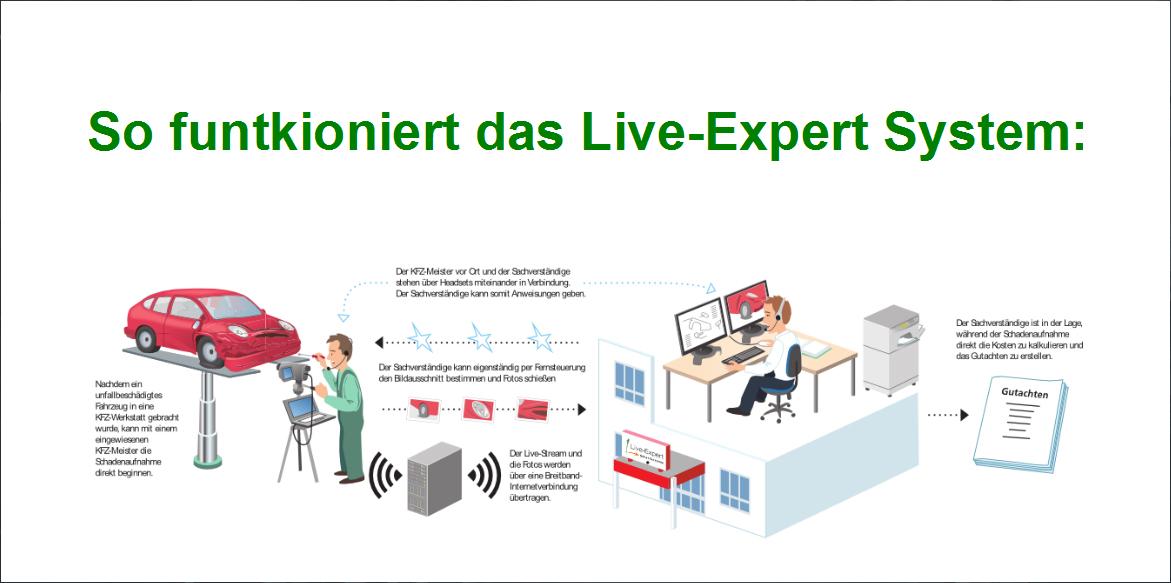 live-expert